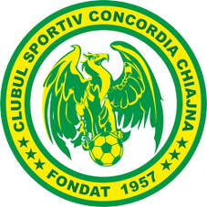 Ponturi fotbal Romania Concordia Chiajna vs Viitorul Constanta